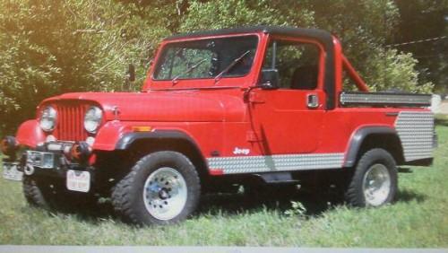 1981 Teller CO